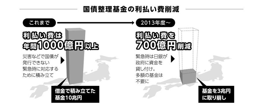 700億円削減.jpg