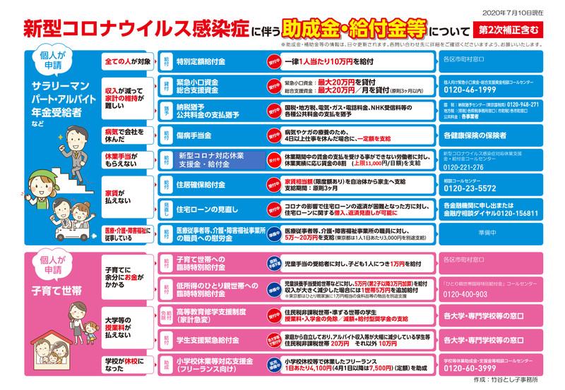 新型コロナに伴う助成金・給付金(1).jpg