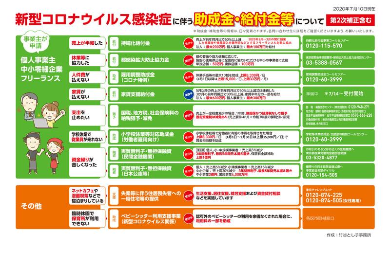 新型コロナに伴う助成金・給付金(2).jpg