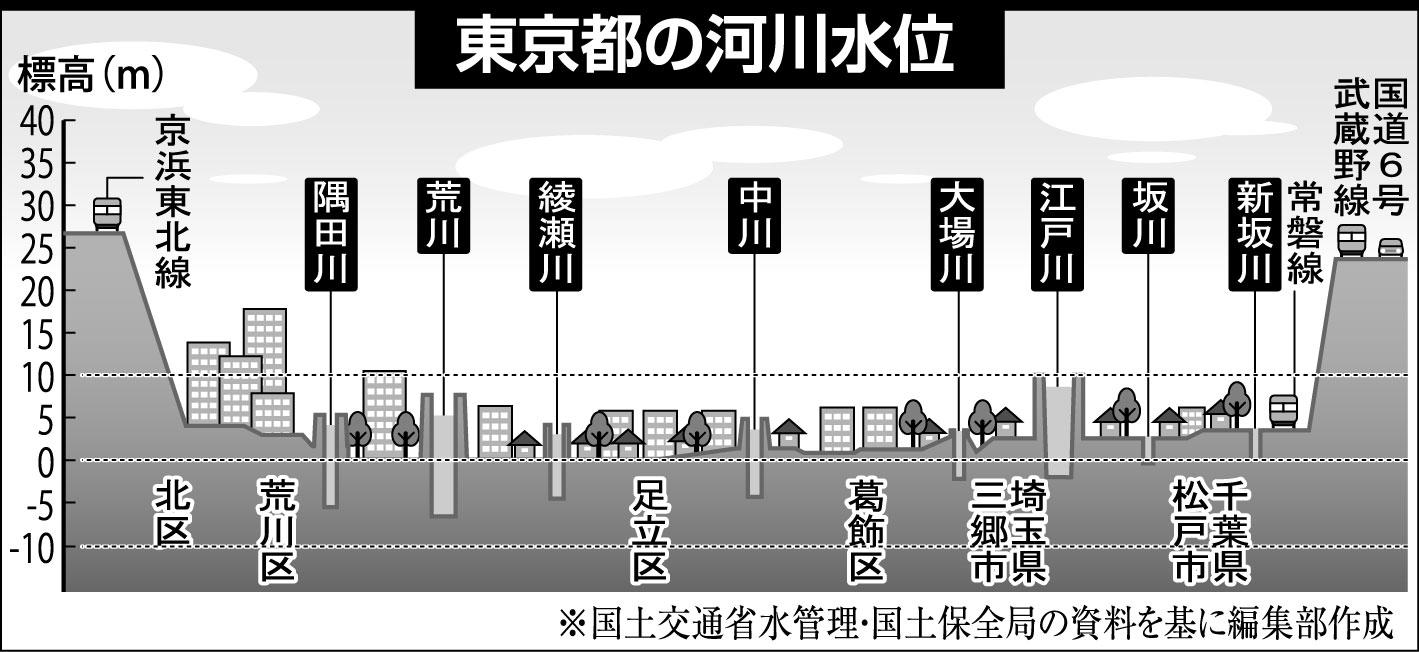 https://takeya-toshiko.jp/report/uploads/%E6%B0%B4%E4%BD%8D-1.jpg